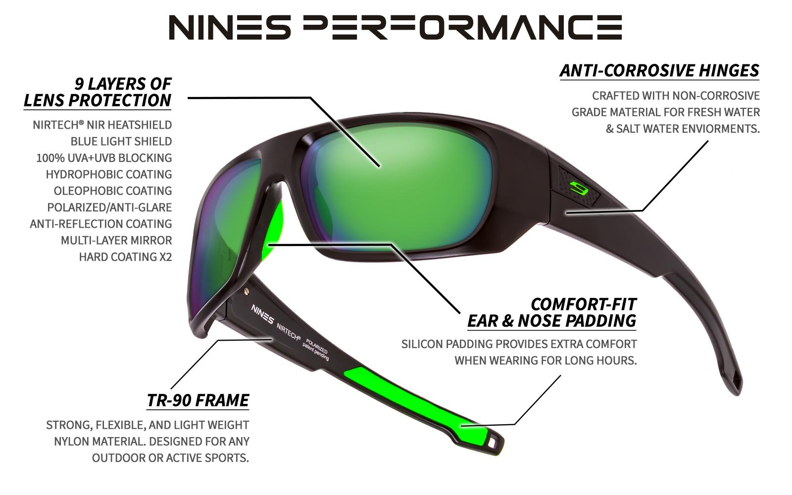 e9b8e812c6 Nines Apache Polarized Sunglasses