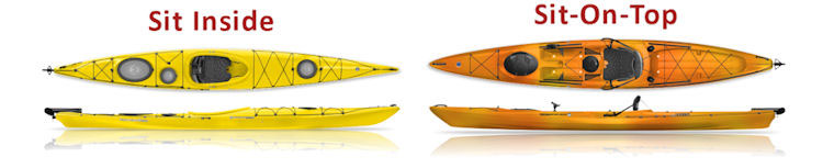 what makes a fishing kayak