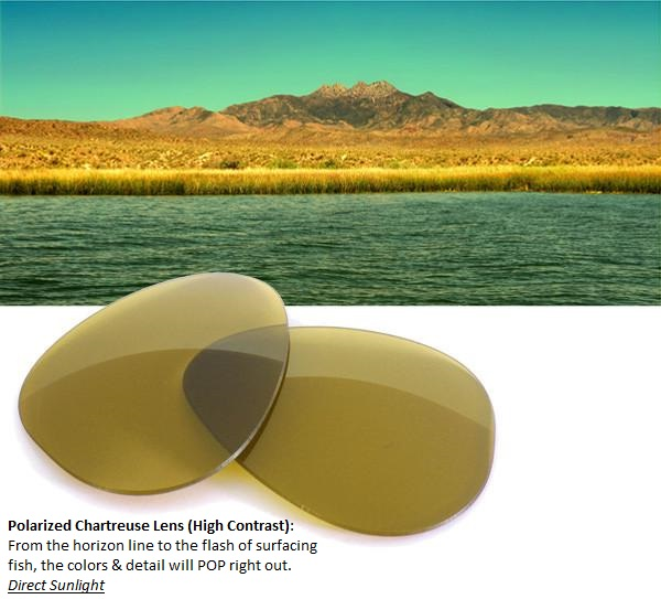 NINES CHARTREUSE LENS