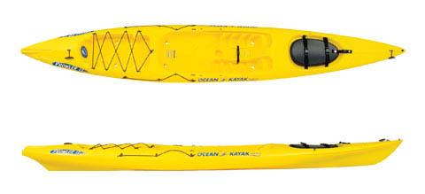 Top Ten Fishing Kayaks of All Time